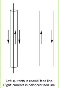 LADDER LINE 5