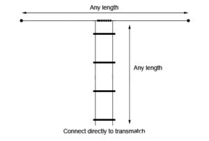 Ladder-Line